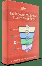 Inbound-Marketing-Process-1.png